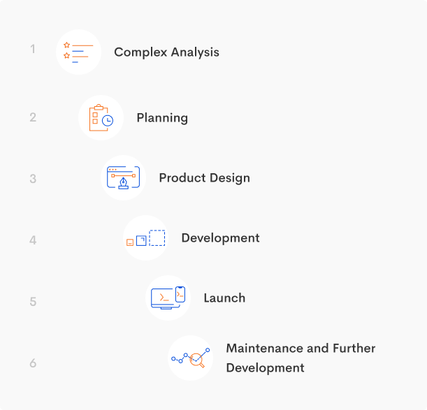 steps of web application development process